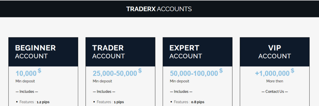 TraderXonline Review: Here is Why Traderx.online Is On The FCA's Warning List